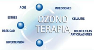 Cómo actúa el Ozono en el Cáncer y otras enfermedades.